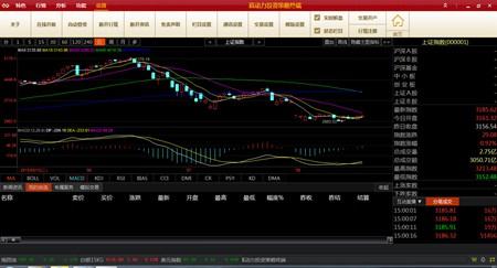 赢动力投资策略终端_V5.0.0.0_32位 and 64位中文免费软件(7.37 MB)