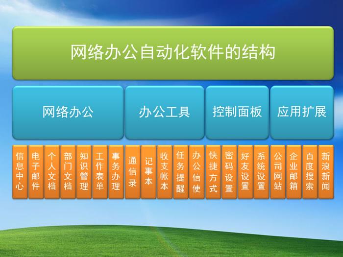 WebOA 网络办公自动化软件 免费标准版_17.1_32位 and 64位中文免费软件(12.5 MB)