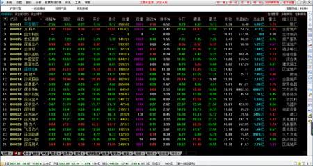 第一创业证券通达信集成版_6.90_32位 and 64位中文免费软件(28.04 MB)