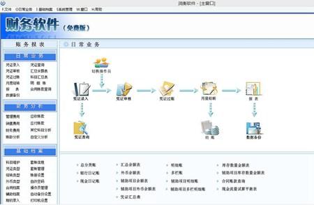 润衡财务软件免费版_单机版_32位中文免费软件(33.56 MB)