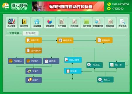 纺织订单贸易软件_1.0_32位 and 64位中文共享软件(9.7 MB)