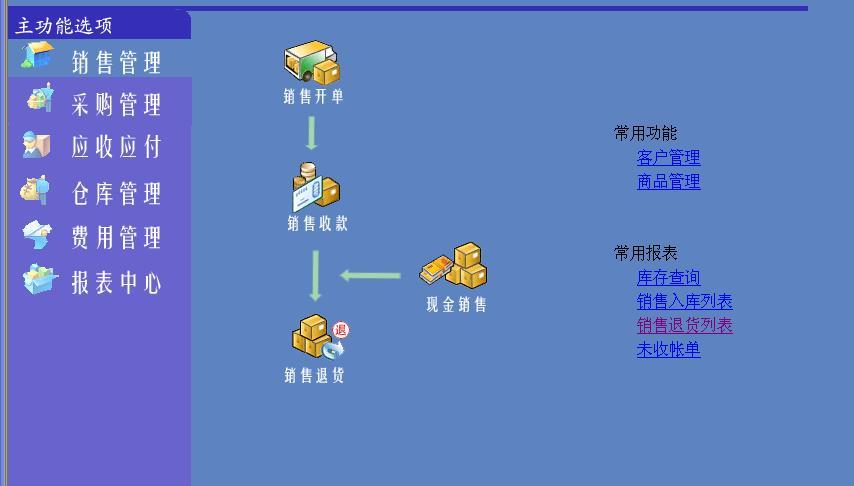 睿达批发管家软件_1.0_32位 and 64位中文免费软件(29.05 MB)