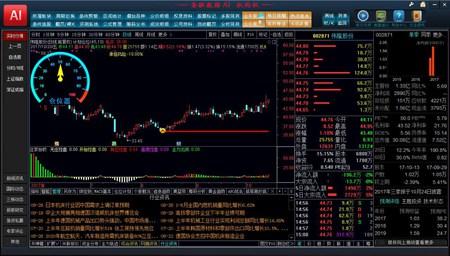 金融数据AI机构版(股票分析软件)_V 2018_32位中文免费软件(39.89 MB)