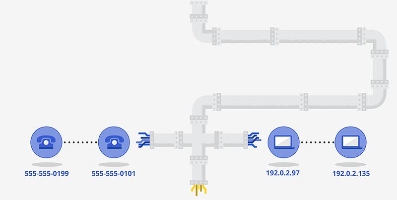 【数据测试】新一代因特网协议IPv6今天正式上线