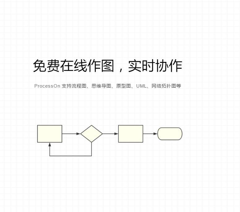 【经典网站】推荐一个免费在线作图网站—ProcessOn,支持流程图、思维导图、原型图、UML、网络拓扑图