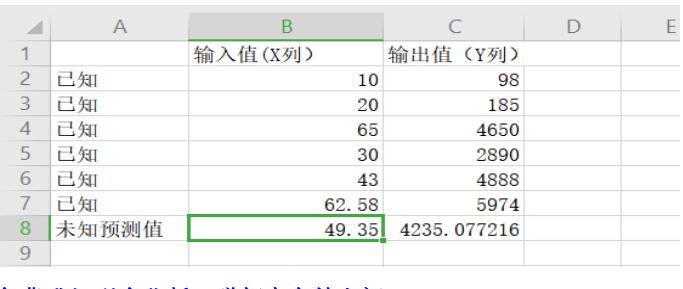 【WPS办公】预测函数FORECAST 的使用方法