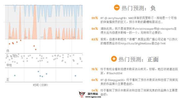 【工具类】etcML:在线免费文本分析工具