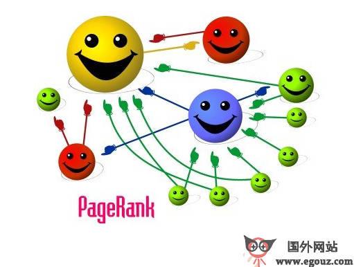 【经典网站】PeerIndex:社交数据分析服务公司