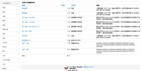【经典网站】FreePD:免费无版权音乐下载网