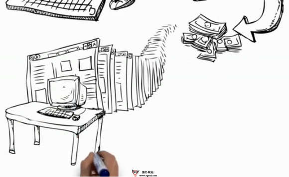 【经典网站】HireWriters:在线软文撰写发布平台