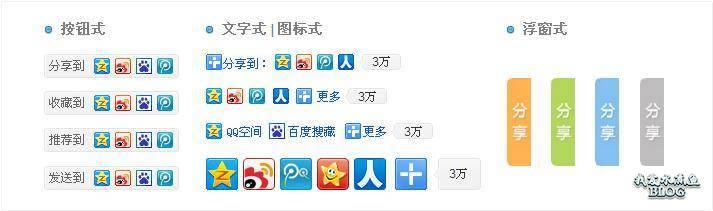 【Wordpress相关】百度分享:一键分享到你的博客到各大社交网站