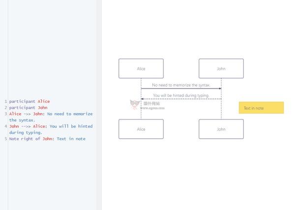 【工具类】ChartMage|基于文本流程图工具