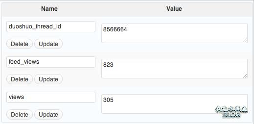 【Wordpress相关】统计日志在 Feed 中浏览次数的 WordPrss 插件:Feed Post Views