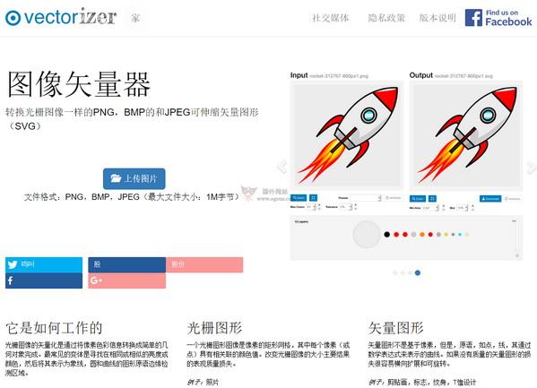 【工具类】Vectorizer|在线免费点阵图片转换工具