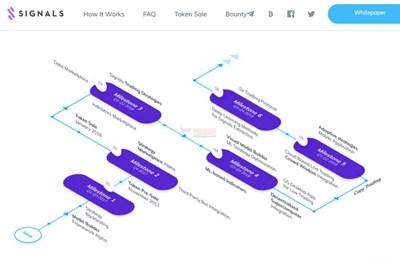 【经典网站】Signals|智能化虚拟币大数据平台
