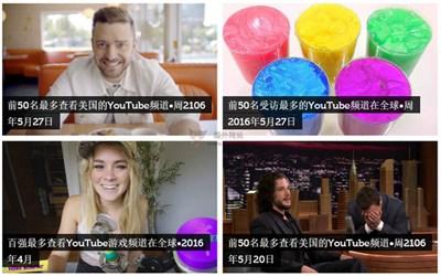 【经典网站】Tubefilter:网络视频行业媒体