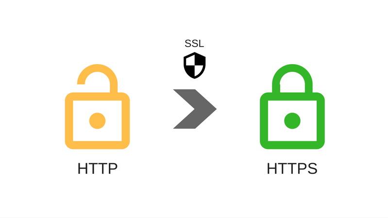 【站长工具】WordPress如何在Apache主机下强制将HTTP重定向到HTTPS
