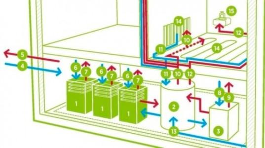 【数据测试】免费用热水:德国Cloud&Heat公司推出云计算制热解决方案