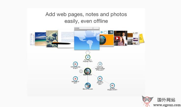 【工具类】PearlTrees:个性化网页收藏管理工具