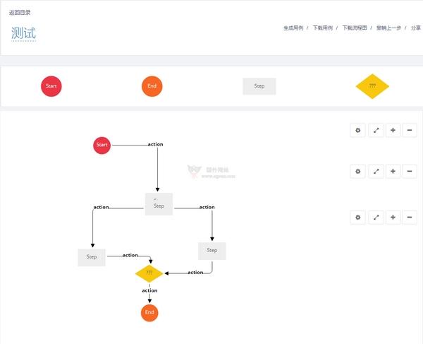 【经典网站】MindFlow|在线流程图制作工具