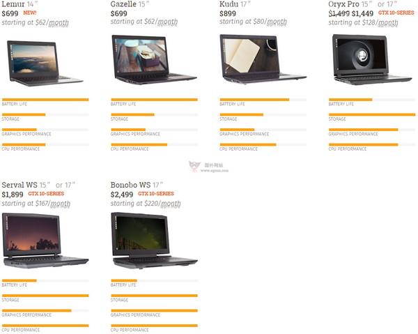 【经典网站】System76|定制版Ubuntu笔记本电脑