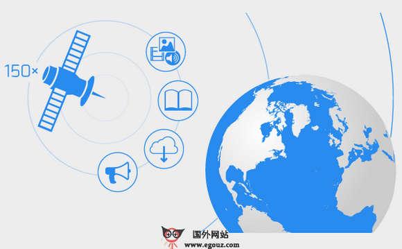 【经典网站】Outernet.is:全球免费WIFI公益服务网