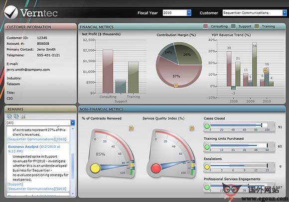 【工具类】DunDas:基于.net图表可视化制作工具