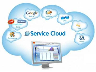 【数据测试】Salesforce收购云平台社交管理公司Rypple