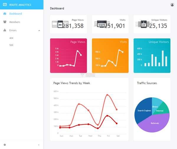 【素材网站】RSUITE|基于大数据后台UX组件库