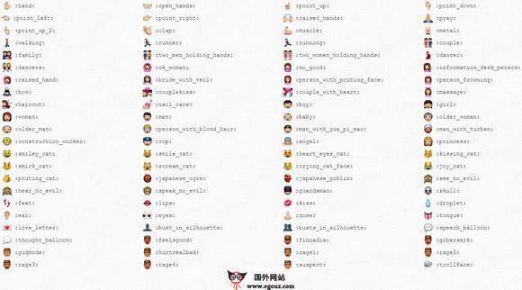 【工具类】EmoJi:网站表情插件工具