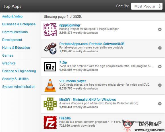 【经典网站】SourceForge:全球开源软件开发平台