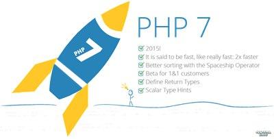 【Wordpress相关】PHP 7.0.0 正式版终于发布了,速度是 PHP 5.6 的两倍