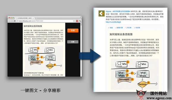 【工具类】Kilp:一键图文分享到微博Chrome浏览器工具