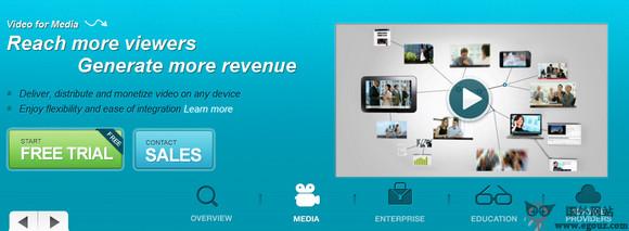 【工具类】Kaltura:在线视频编辑平台