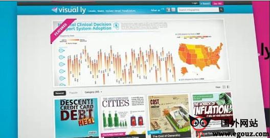 【经典网站】Visual.LY:可视化信息视觉图形平台