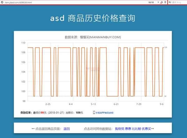 【经典网站】AsdPrice|购物网站历史价格查询网