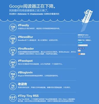 【工具类】可替代谷歌RSS阅读器工具排行