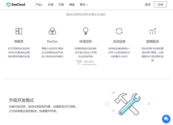 【经典网站】道客云|企业容器云计算平台