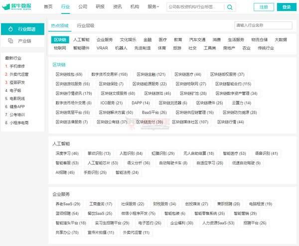 【经典网站】烯牛数据 金融创投大数据平台