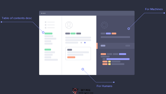 【经典网站】Apiary.io:在线API模拟设计网