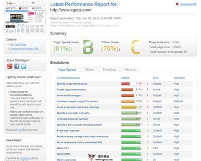 【工具类】Gtmetrix:免费在线网站加载综合测试工具