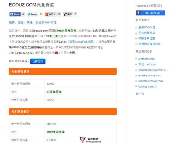 【经典网站】SiteWorthTraffic:在线网站流量价值评估网