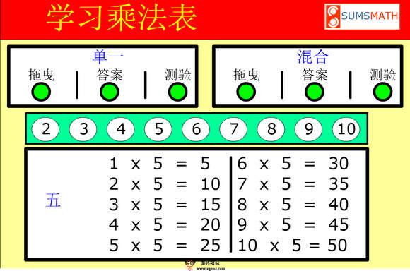 【经典网站】LearnYourTables:在线儿童数学乘法游戏
