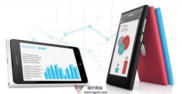 【经典网站】AppTanKe:移动平台数据分析助手