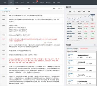 【经典网站】WallstreetCN|华尔街见闻中文网