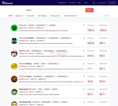 【经典网站】NoxInfluencer|全球海外网红营销服务平台