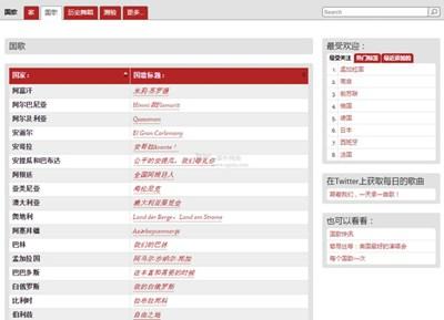 【经典网站】最全国家的国歌大全