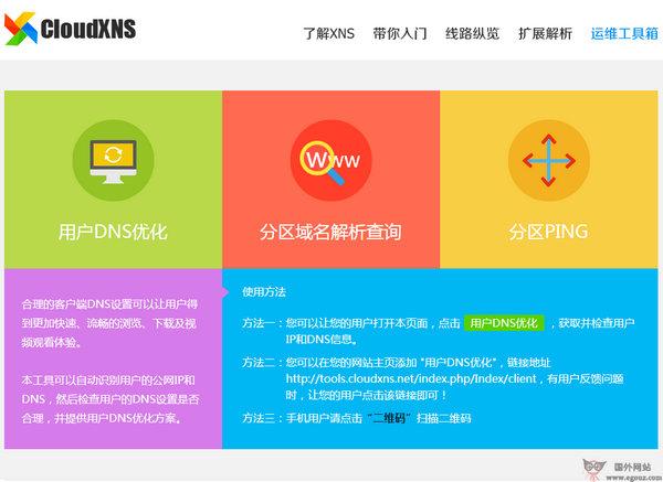 【经典网站】免费智能DNS解析系统【CloudXns】