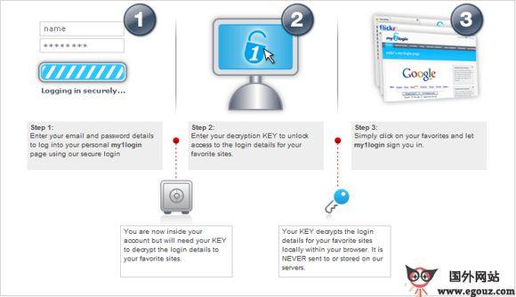 【工具类】My1Login:基于云密码管理分享应用