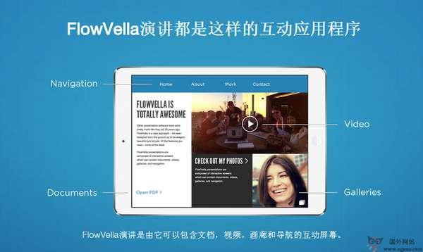 【工具类】FlowVella:工作报告演示工具